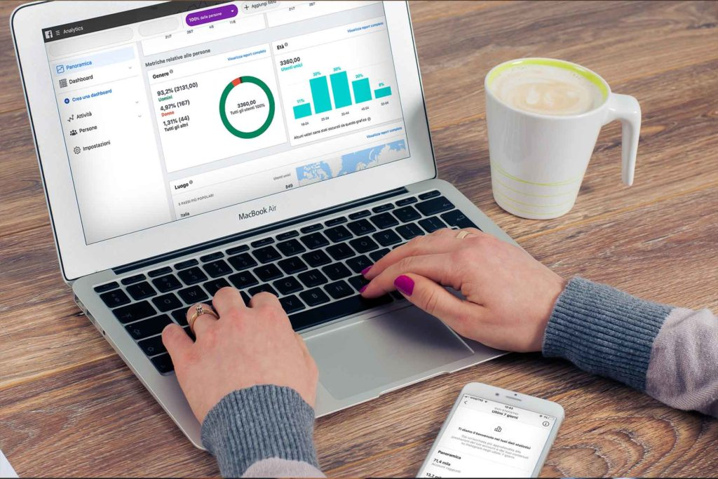 Digital Strategy - Social Media - Likecube